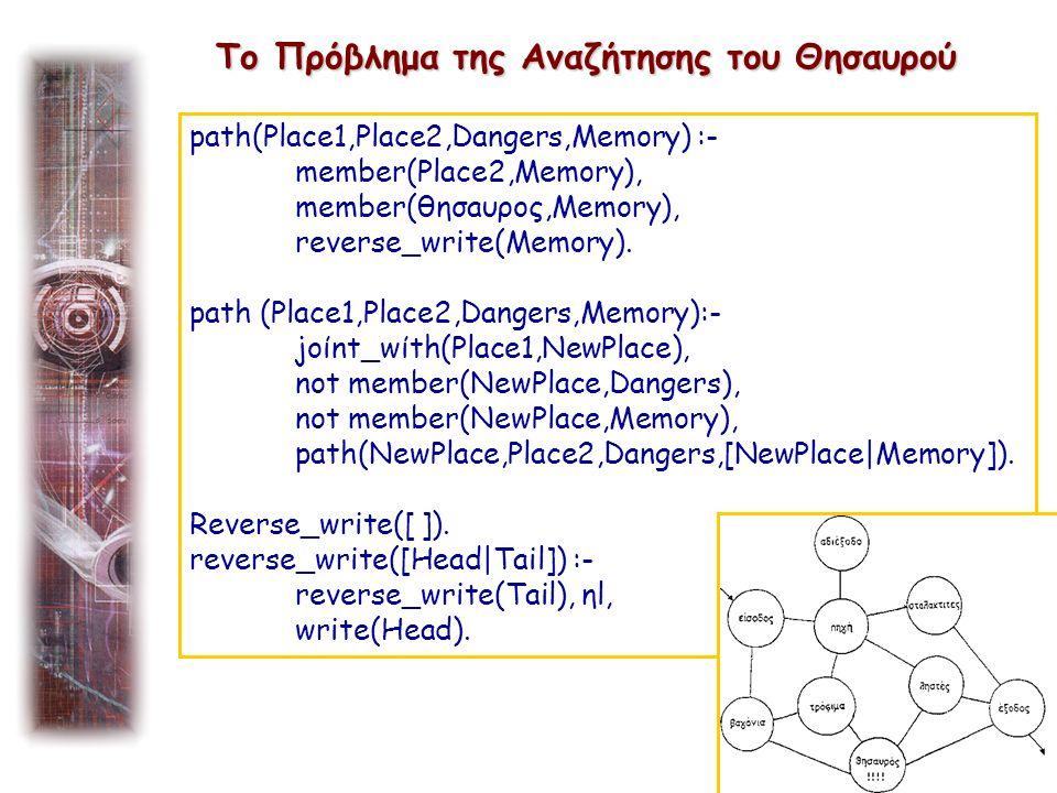 path(Place1,Place2,Dangers,Memory) :- member(Place2,Memory), member(θησaυρoς,Memory), reverse_write(Memory).
