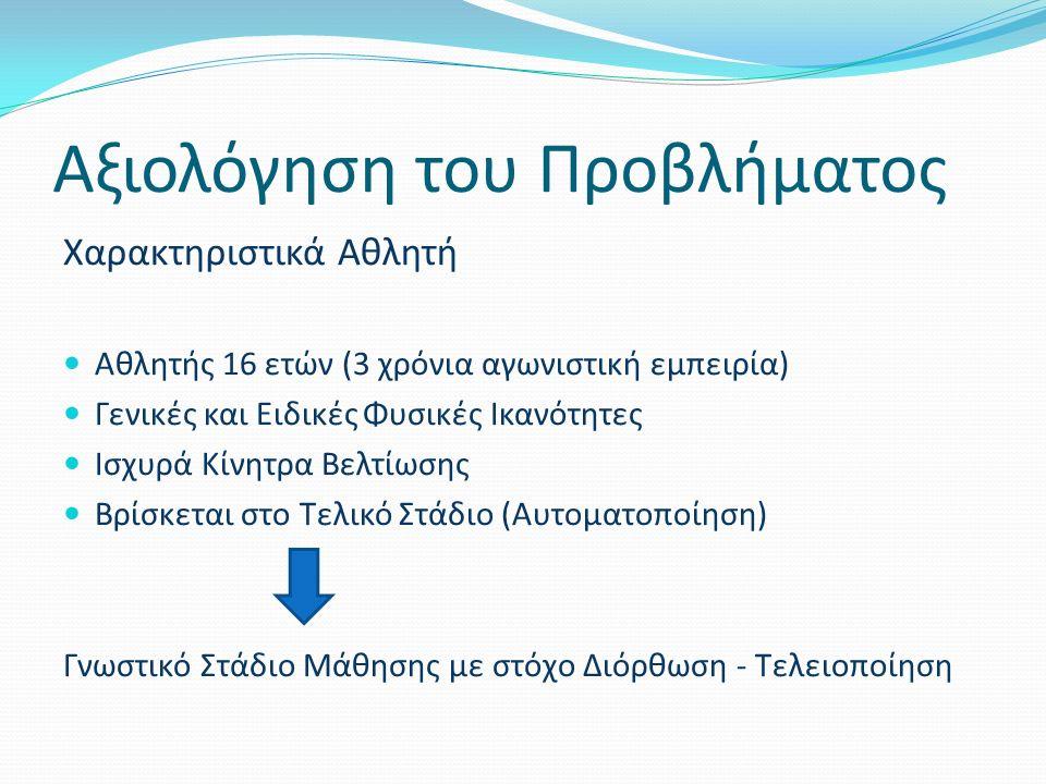 Αξιολόγηση του Προβλήματος Χαρακτηριστικά Αθλητή Αθλητής 16 ετών (3 χρόνια αγωνιστική εμπειρία) Γενικές και Eιδικές Φυσικές Ικανότητες Ισχυρά Κίνητρα Βελτίωσης Βρίσκεται στο Τελικό Στάδιο (Αυτοματοποίηση) Γνωστικό Στάδιο Μάθησης με στόχο Διόρθωση - Τελειοποίηση