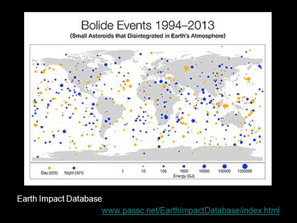 Earth Impact Database www.passc.net/EarthImpactDatabase/index.html