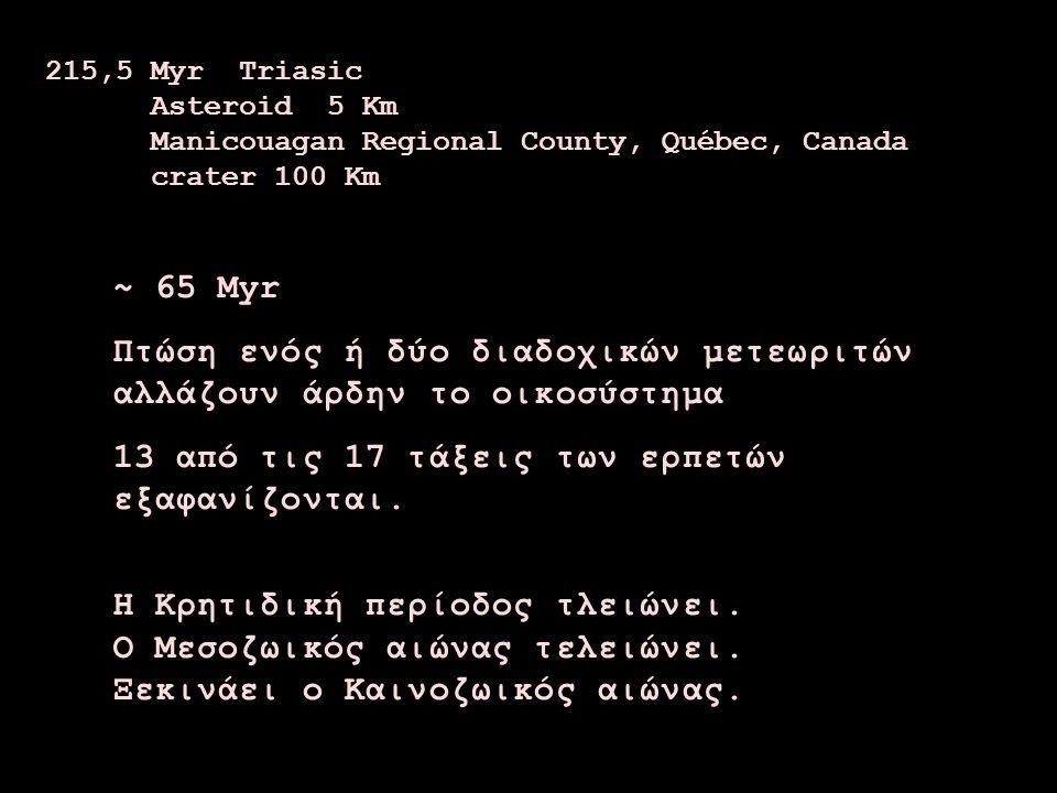215,5 Myr Triasic Asteroid 5 Km Manicouagan Regional County, Québec, Canada crater 100 Km ~ 65 Myr Πτώση ενός ή δύο διαδοχικών μετεωριτών αλλάζουν άρδην το οικοσύστημα 13 από τις 17 τάξεις των ερπετών εξαφανίζονται.