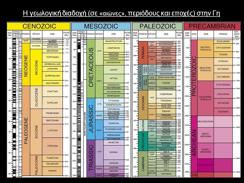 Η γεωλογική διαδοχή (σε «αιώνες», περιόδους και εποχές) στην Γη