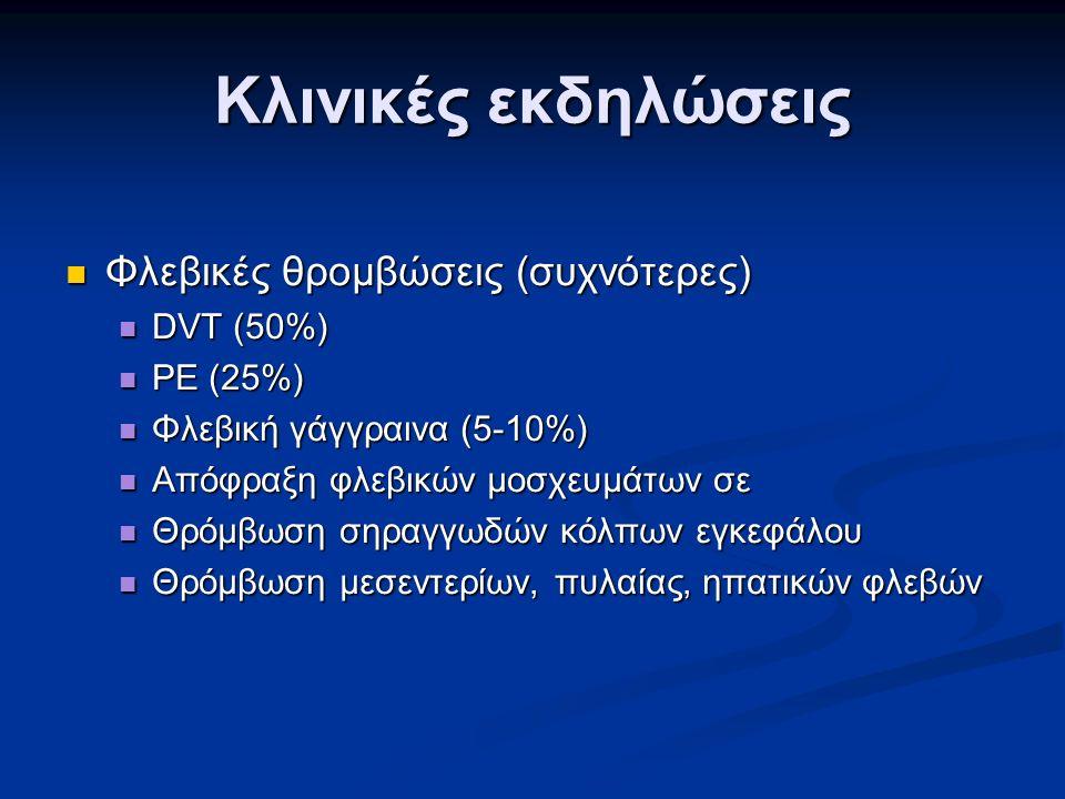 Κλινικές εκδηλώσεις Φλεβικές θρομβώσεις (συχνότερες) Φλεβικές θρομβώσεις (συχνότερες) DVT (50%) DVT (50%) PE (25%) PE (25%) Φλεβική γάγγραινα (5-10%) Φλεβική γάγγραινα (5-10%) Απόφραξη φλεβικών μοσχευμάτων σε Απόφραξη φλεβικών μοσχευμάτων σε Θρόμβωση σηραγγωδών κόλπων εγκεφάλου Θρόμβωση σηραγγωδών κόλπων εγκεφάλου Θρόμβωση μεσεντερίων, πυλαίας, ηπατικών φλεβών Θρόμβωση μεσεντερίων, πυλαίας, ηπατικών φλεβών