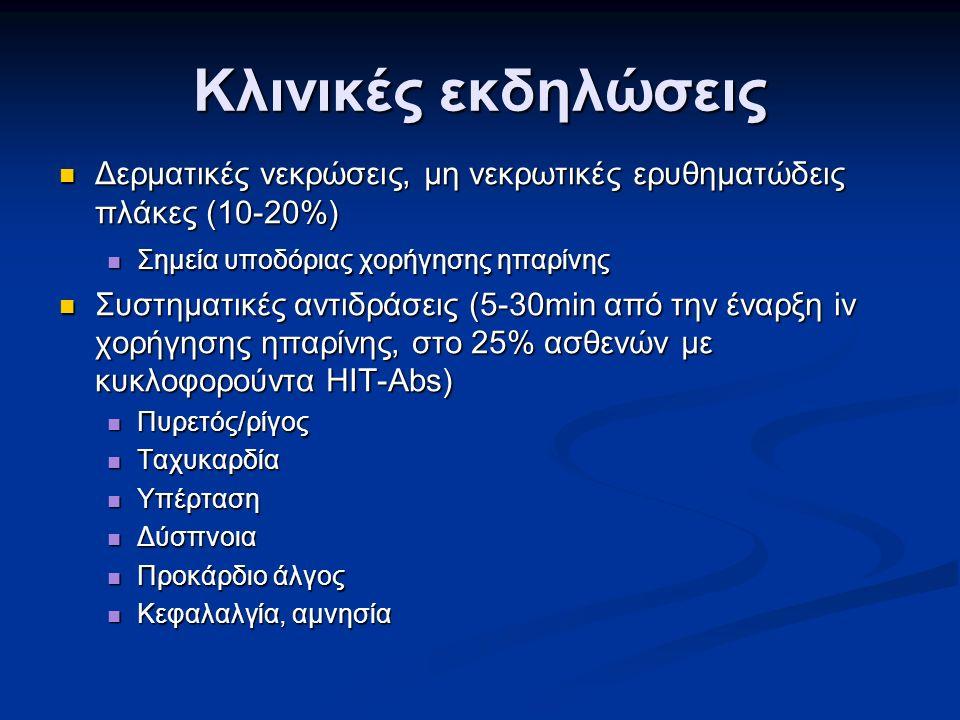 Κλινικές εκδηλώσεις Δερματικές νεκρώσεις, μη νεκρωτικές ερυθηματώδεις πλάκες (10-20%) Δερματικές νεκρώσεις, μη νεκρωτικές ερυθηματώδεις πλάκες (10-20%) Σημεία υποδόριας χορήγησης ηπαρίνης Σημεία υποδόριας χορήγησης ηπαρίνης Συστηματικές αντιδράσεις (5-30min από την έναρξη iv χορήγησης ηπαρίνης, στο 25% ασθενών με κυκλοφορούντα ΗΙΤ-Αbs) Συστηματικές αντιδράσεις (5-30min από την έναρξη iv χορήγησης ηπαρίνης, στο 25% ασθενών με κυκλοφορούντα ΗΙΤ-Αbs) Πυρετός/ρίγος Πυρετός/ρίγος Ταχυκαρδία Ταχυκαρδία Υπέρταση Υπέρταση Δύσπνοια Δύσπνοια Προκάρδιο άλγος Προκάρδιο άλγος Κεφαλαλγία, αμνησία Κεφαλαλγία, αμνησία