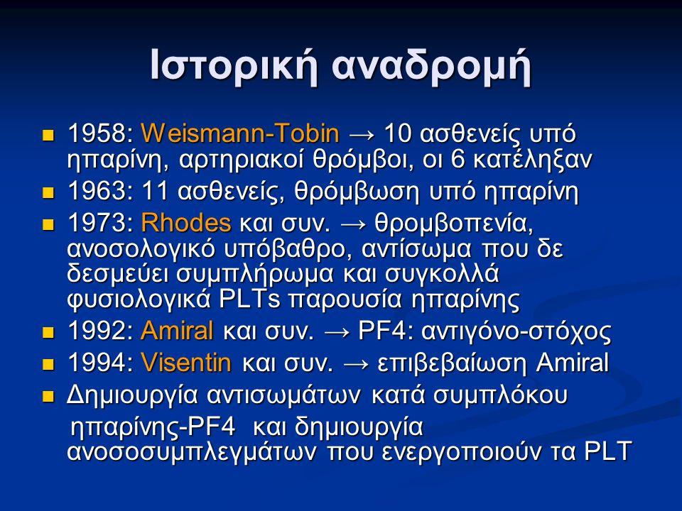 Ιστορική αναδρομή 1958: Weismann-Tobin → 10 ασθενείς υπό ηπαρίνη, αρτηριακοί θρόμβοι, οι 6 κατέληξαν 1958: Weismann-Tobin → 10 ασθενείς υπό ηπαρίνη, αρτηριακοί θρόμβοι, οι 6 κατέληξαν 1963: 11 ασθενείς, θρόμβωση υπό ηπαρίνη 1963: 11 ασθενείς, θρόμβωση υπό ηπαρίνη 1973: Rhodes και συν.