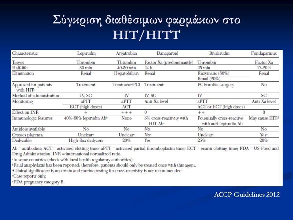 ACCP Guidelines 2012 Σύγκριση διαθέσιμων φαρμάκων στο ΗΙΤ/ΗΙΤΤ