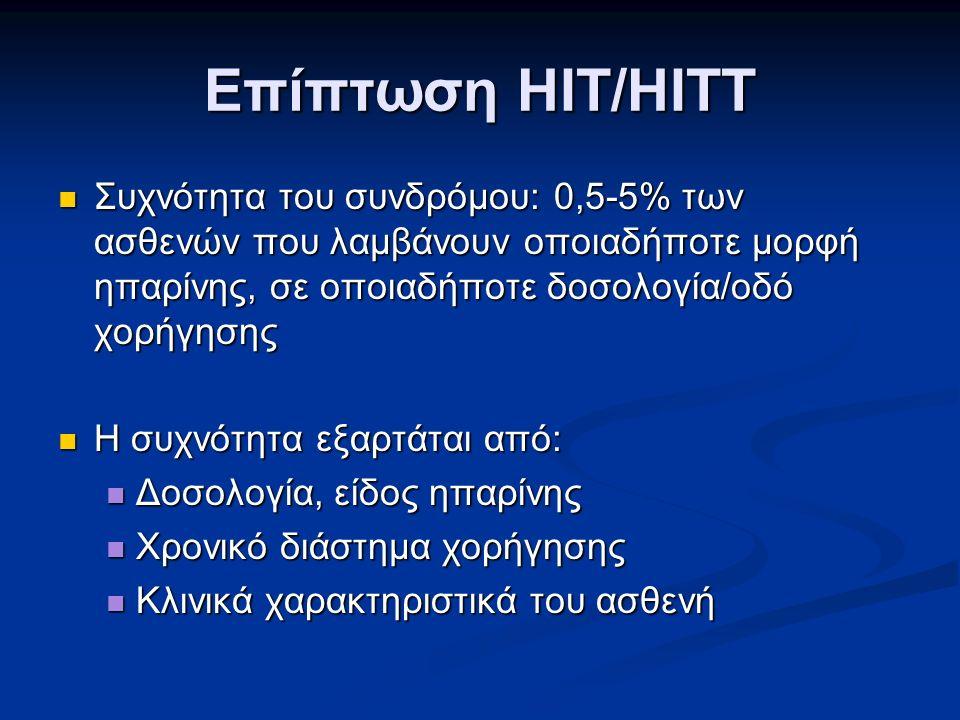 Επίπτωση ΗΙΤ/ΗΙΤΤ Συχνότητα του συνδρόμου: 0,5-5% των ασθενών που λαμβάνουν οποιαδήποτε μορφή ηπαρίνης, σε οποιαδήποτε δοσολογία/οδό χορήγησης Συχνότητα του συνδρόμου: 0,5-5% των ασθενών που λαμβάνουν οποιαδήποτε μορφή ηπαρίνης, σε οποιαδήποτε δοσολογία/οδό χορήγησης Η συχνότητα εξαρτάται από: Η συχνότητα εξαρτάται από: Δοσολογία, είδος ηπαρίνης Δοσολογία, είδος ηπαρίνης Χρονικό διάστημα χορήγησης Χρονικό διάστημα χορήγησης Κλινικά χαρακτηριστικά του ασθενή Κλινικά χαρακτηριστικά του ασθενή