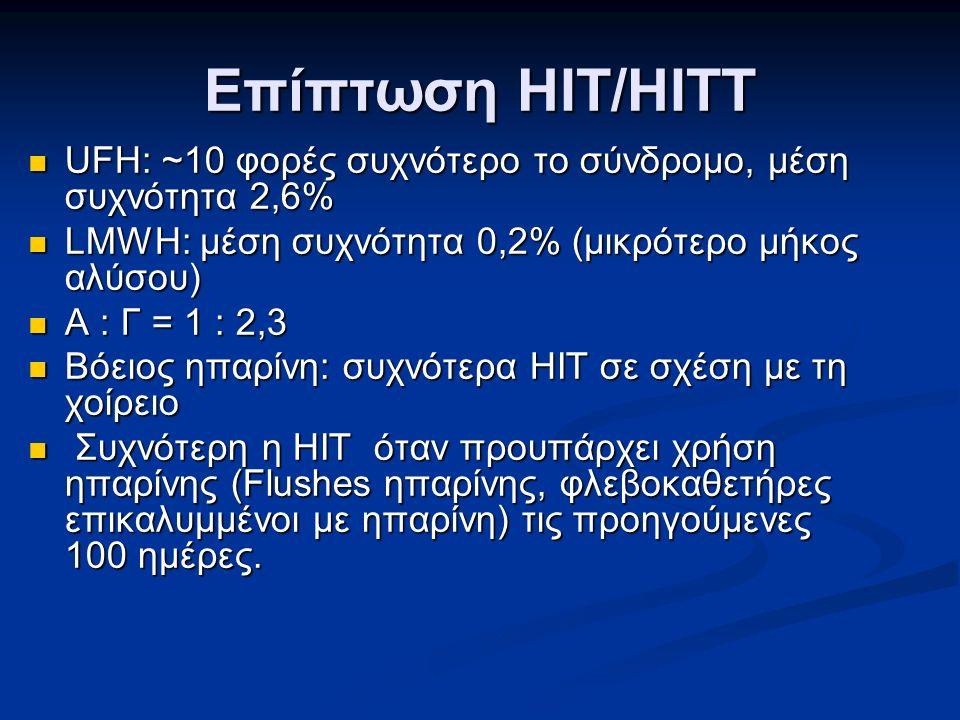 Επίπτωση ΗΙΤ/ΗΙΤΤ UFH: ~10 φορές συχνότερο το σύνδρομο, μέση συχνότητα 2,6% UFH: ~10 φορές συχνότερο το σύνδρομο, μέση συχνότητα 2,6% LMWH: μέση συχνότητα 0,2% (μικρότερο μήκος αλύσου) LMWH: μέση συχνότητα 0,2% (μικρότερο μήκος αλύσου) Α : Γ = 1 : 2,3 Α : Γ = 1 : 2,3 Βόειος ηπαρίνη: συχνότερα ΗΙΤ σε σχέση με τη χοίρειο Βόειος ηπαρίνη: συχνότερα ΗΙΤ σε σχέση με τη χοίρειο Συχνότερη η HIT όταν προυπάρχει χρήση ηπαρίνης (Flushes ηπαρίνης, φλεβοκαθετήρες επικαλυμμένοι με ηπαρίνη) τις προηγούμενες 100 ημέρες.