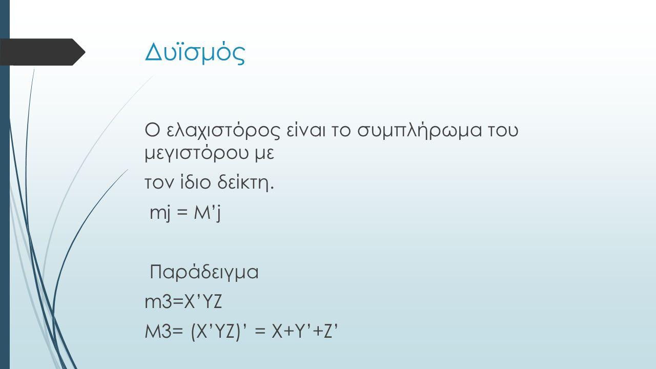 Δυϊσμός Ο ελαχιστόρος είναι το συμπλήρωμα του μεγιστόρου με τον ίδιο δείκτη. mj = M'j Παράδειγμα m3=X'YZ M3= (X'YZ)' = X+Y'+Z'