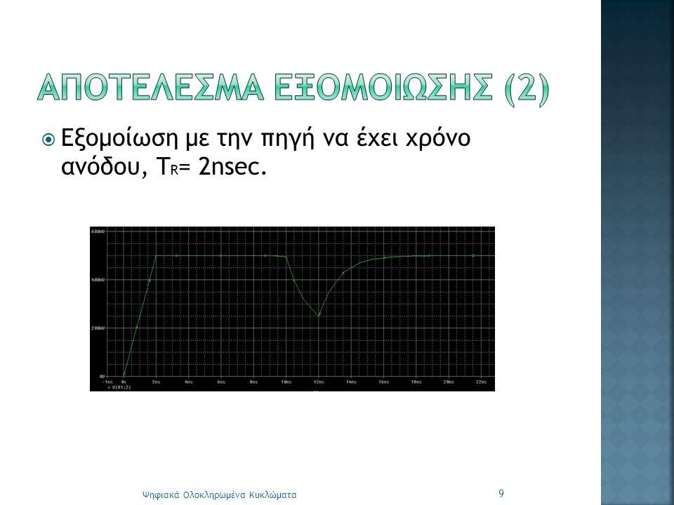  Εξομοίωση με την πηγή να έχει χρόνο ανόδου, T R = 2nsec. Ψηφιακά Ολοκληρωμένα Κυκλώματα 9