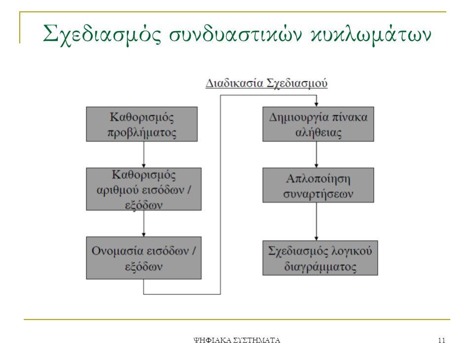 Σχεδιασμός συνδυαστικών κυκλωμάτων ΨΗΦΙΑΚΑ ΣΥΣΤΗΜΑΤΑ 11