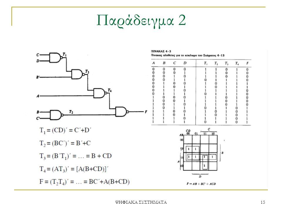 Παράδειγμα 2 ΨΗΦΙΑΚΑ ΣΥΣΤΗΜΑΤΑ 15