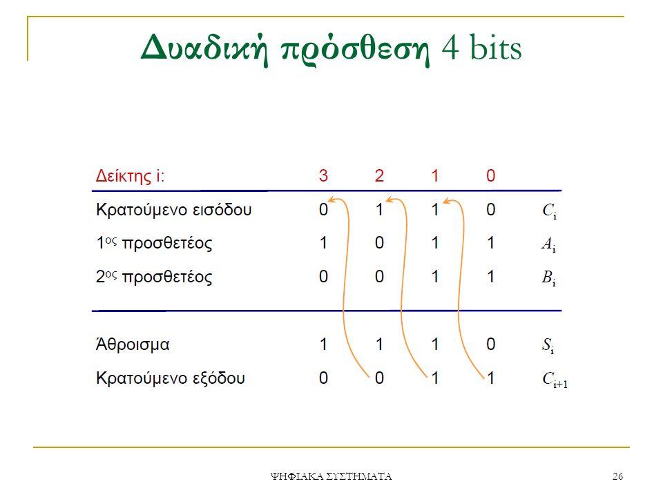 Δυαδική πρόσθεση 4 bits ΨΗΦΙΑΚΑ ΣΥΣΤΗΜΑΤΑ 26