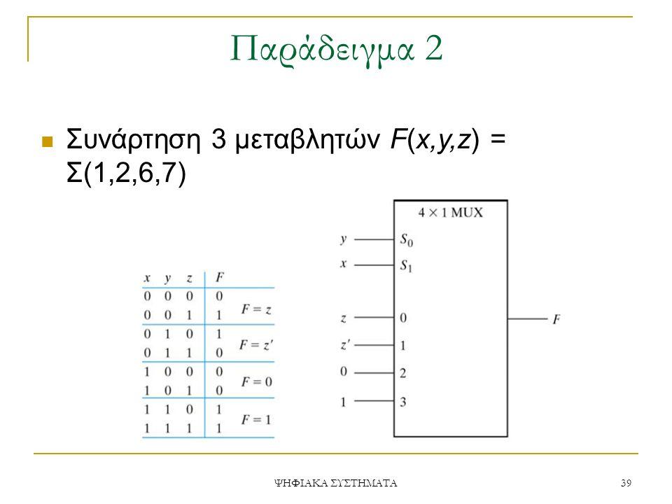 Παράδειγμα 2 ΨΗΦΙΑΚΑ ΣΥΣΤΗΜΑΤΑ 39 Συνάρτηση 3 μεταβλητών F(x,y,z) = Σ(1,2,6,7)