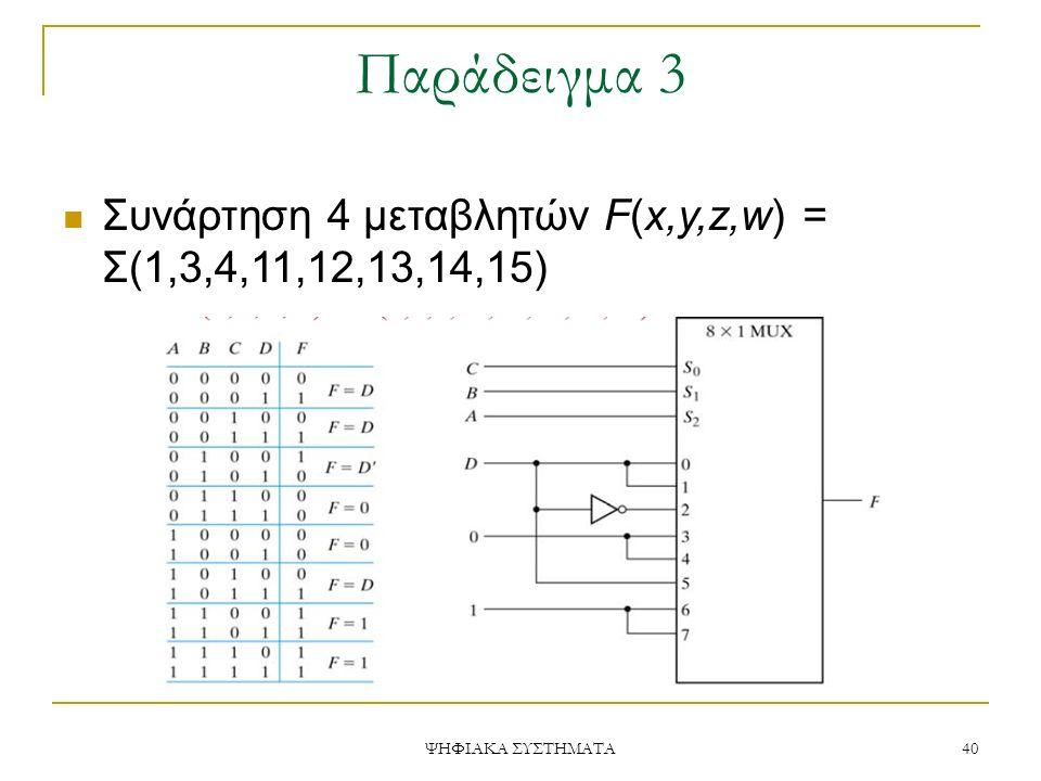 Παράδειγμα 3 ΨΗΦΙΑΚΑ ΣΥΣΤΗΜΑΤΑ 40 Συνάρτηση 4 μεταβλητών F(x,y,z,w) = Σ(1,3,4,11,12,13,14,15)