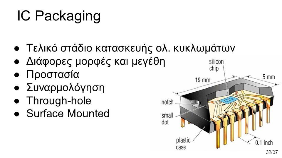 IC Packaging ●Τελικό στάδιο κατασκευής ολ.