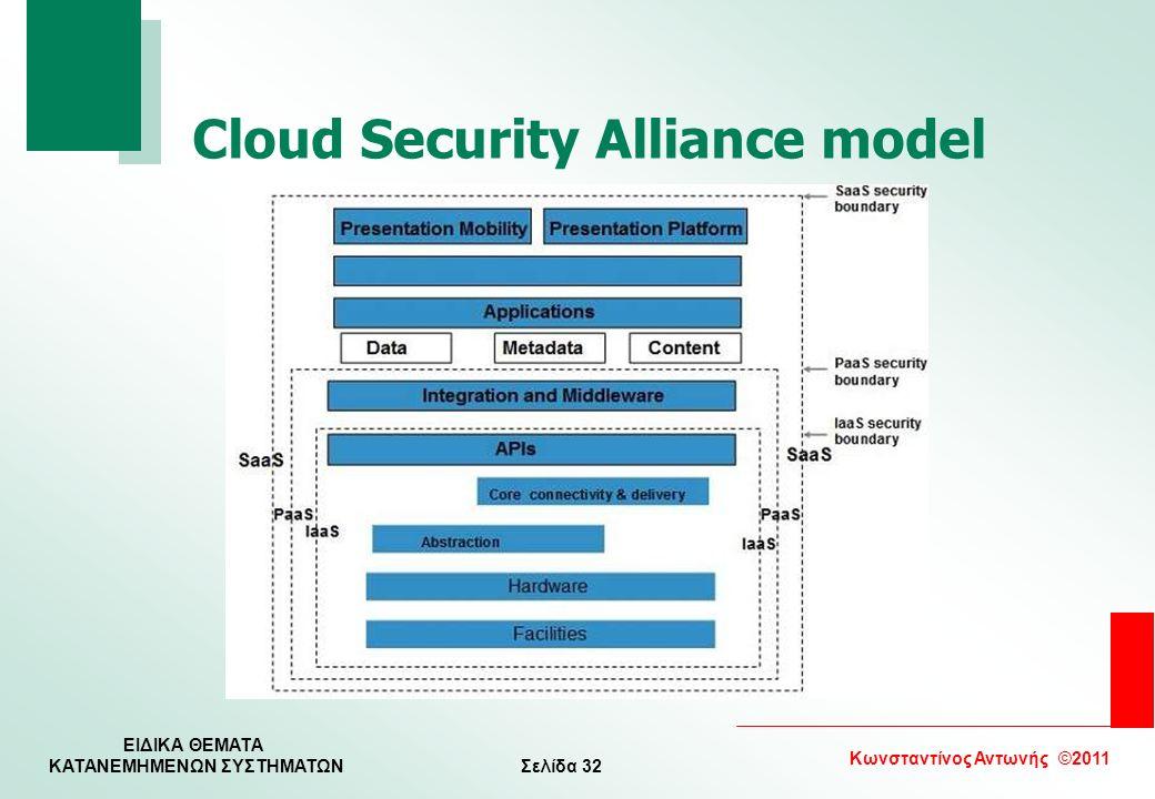 Σελίδα 32 Κωνσταντίνος Αντωνής ©2011 ΕΙΔΙΚΑ ΘΕΜΑΤΑ KATANEMHMENΩΝ ΣΥΣΤΗΜΑΤΩΝ Cloud Security Alliance model