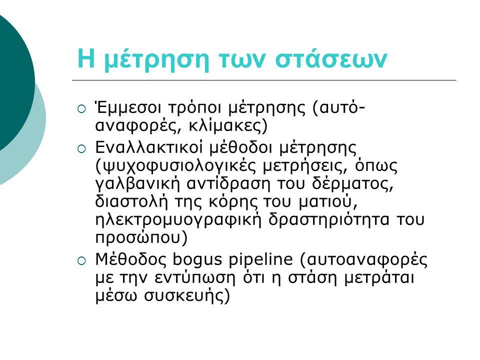 Η μέτρηση των στάσεων  Έμμεσοι τρόποι μέτρησης (αυτό- αναφορές, κλίμακες)  Εναλλακτικοί μέθοδοι μέτρησης (ψυχοφυσιολογικές μετρήσεις, όπως γαλβανική αντίδραση του δέρματος, διαστολή της κόρης του ματιού, ηλεκτρομυογραφική δραστηριότητα του προσώπου)  Μέθοδος bogus pipeline (αυτοαναφορές με την εντύπωση ότι η στάση μετράται μέσω συσκευής)