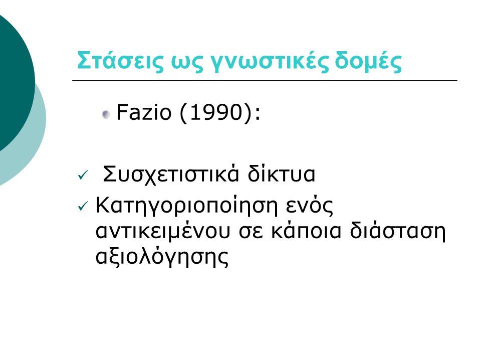 Στάσεις ως γνωστικές δομές Fazio (1990): Συσχετιστικά δίκτυα Κατηγοριοποίηση ενός αντικειμένου σε κάποια διάσταση αξιολόγησης