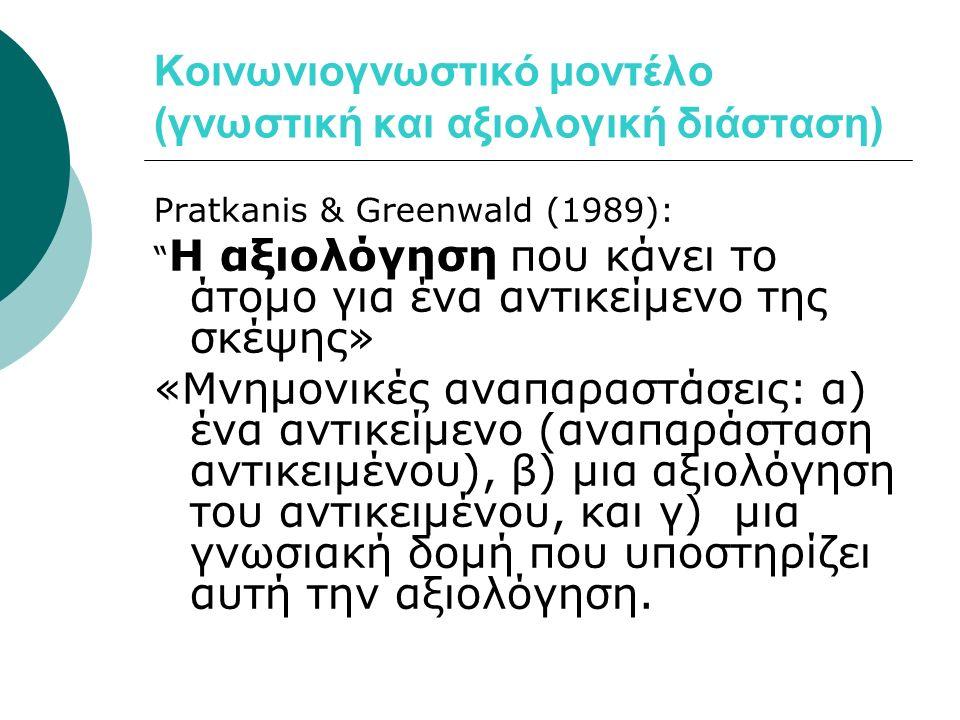 Κοινωνιογνωστικό μοντέλο (γνωστική και αξιολογική διάσταση) Pratkanis & Greenwald (1989): Η αξιολόγηση που κάνει το άτομο για ένα αντικείμενο της σκέψης» «Μνημονικές αναπαραστάσεις: α) ένα αντικείμενο (αναπαράσταση αντικειμένου), β) μια αξιολόγηση του αντικειμένου, και γ) μια γνωσιακή δομή που υποστηρίζει αυτή την αξιολόγηση.