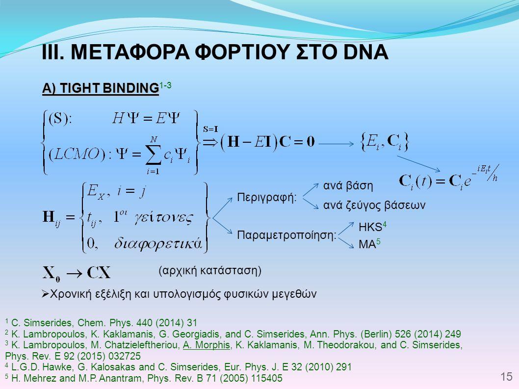 III. ΜΕΤΑΦΟΡΑ ΦΟΡΤΙΟΥ ΣΤΟ DNA A) TIGHT BINDING A) TIGHT BINDING 1-3 Περιγραφή: ανά βάση ανά ζεύγος βάσεων Παραμετροποίηση: HKS 4 MA 5 (αρχική κατάστασ