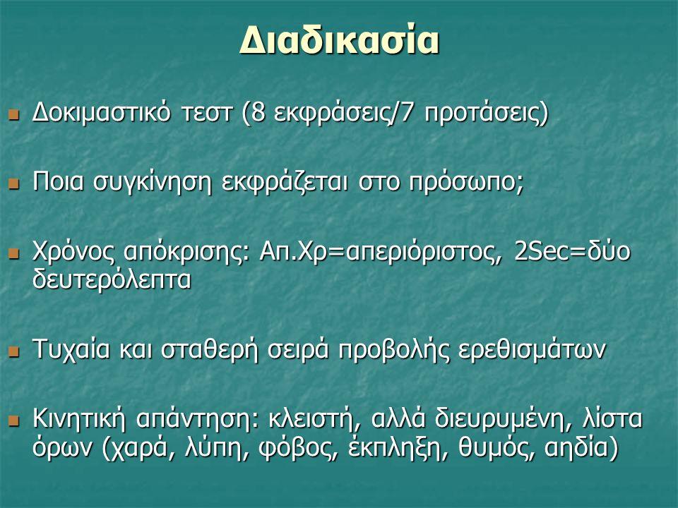 Μέθοδος Υλικό: Υλικό:  96 διαισθητήριες «σκηνές»: 2 sec (+ Χ: 250 msec)  4 συνθήκες συμβατών ζευγών (φωτ./πρότ.): 1. χαρά/ χαρά 3. φόβος/φόβος, 2. λ