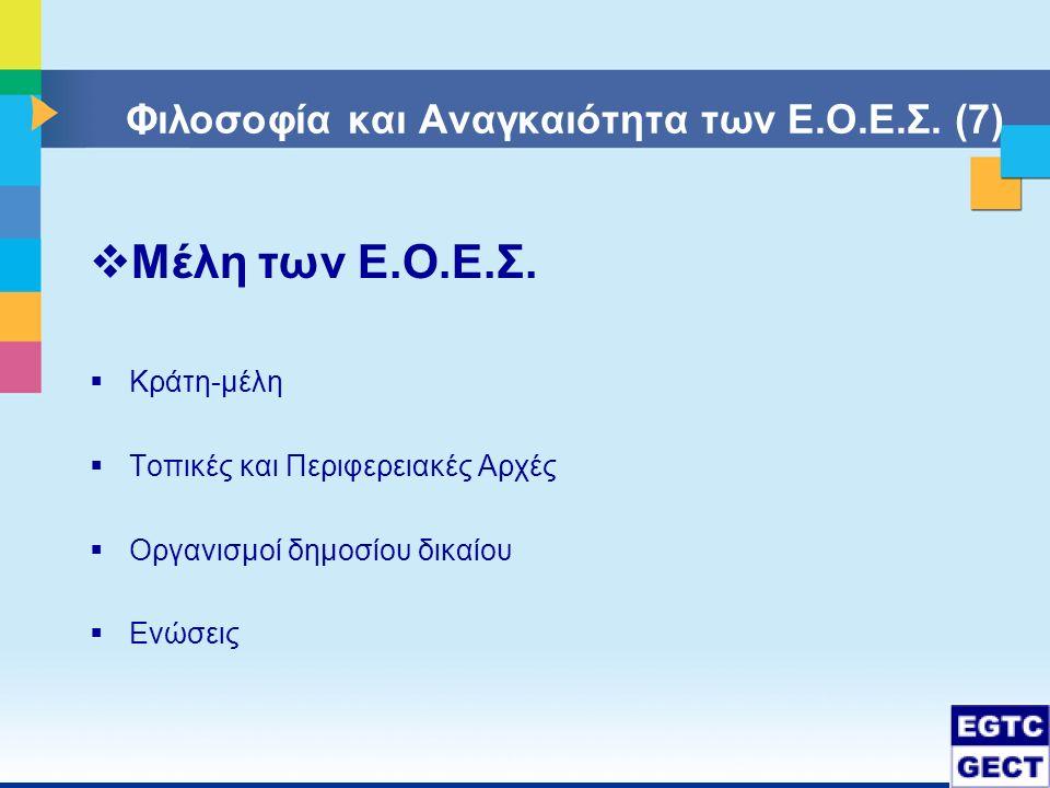 Συνοπτική παρουσίαση κατάστασης ΕΟΕΣ  32 ΕΟΕΣ & 17 υπό σύσταση  Ισπανία-Γαλλία-Πορτογαλία: 7  Ουγγαρία-Σλοβακία-Ρουμανία: 12  Γαλλία-Βέλγιο-Γερμανία: 5  Ετήσιοι προϋπολογισμοί: 25- 75.000€ (1/3 ΕΟΕΣ)  Προσωπικό: 75 άτομα συνολικά (σε 17 ΕΟΕΣ)  700 Φορείς (ΟΤΑ & κεντρικές αρχές) από 17 κράτη-μέλη της ΕΕ