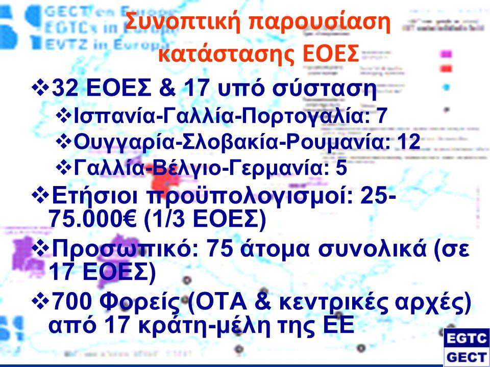 Συνοπτική παρουσίαση κατάστασης ΕΟΕΣ  32 ΕΟΕΣ & 17 υπό σύσταση  Ισπανία-Γαλλία-Πορτογαλία: 7  Ουγγαρία-Σλοβακία-Ρουμανία: 12  Γαλλία-Βέλγιο-Γερμαν