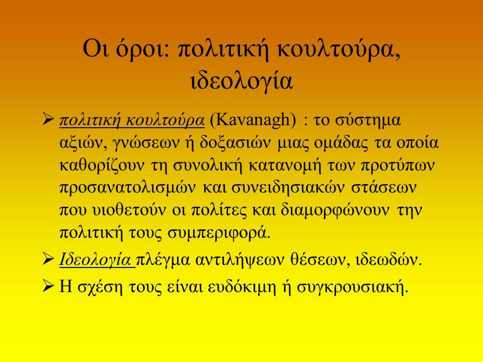 Οι όροι: πολιτική κουλτούρα, ιδεολογία  πολιτική κουλτούρα (Kavanagh) : το σύστημα αξιών, γνώσεων ή δοξασιών μιας ομάδας τα οποία καθορίζουν τη συνολ