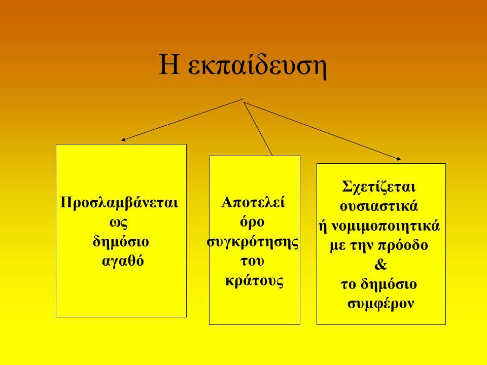 Εκπαιδευτικό γεγονός  Πρόκειται για:  Το συμβάν evenement  Τη συγκυρία conjoncture  Τη δομή structure  Επειδή παρελθόν-παρόν θεωρούνται μέσα από τη διαλεκτική σχέση χώρου & χρόνου  Για όσους πράγματι ζουν εντός της η ανθρώπινη ύπαρξη δεν μπορεί να ολοκληρωθεί εντός της ούτε ως ιστορία ούτε ως παρόν (K.