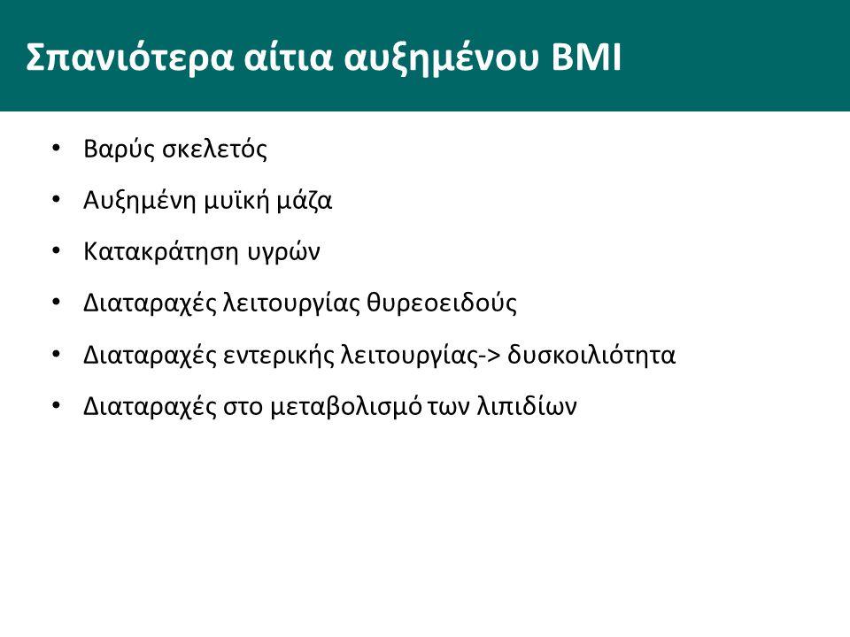 Σπανιότερα αίτια αυξημένου BMI Βαρύς σκελετός Αυξημένη μυϊκή μάζα Κατακράτηση υγρών Διαταραχές λειτουργίας θυρεοειδούς Διαταραχές εντερικής λειτουργίας-> δυσκοιλιότητα Διαταραχές στο μεταβολισμό των λιπιδίων