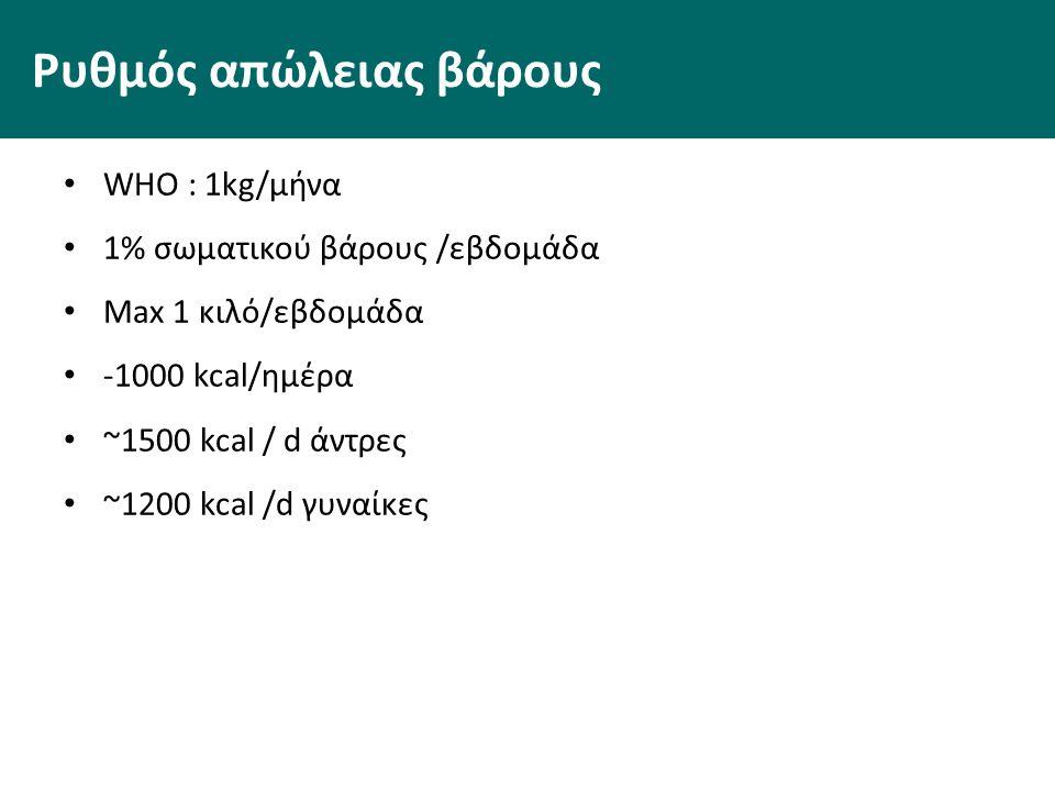 Ρυθμός απώλειας βάρους WHO : 1kg/μήνα 1% σωματικού βάρους /εβδομάδα Max 1 κιλό/εβδομάδα -1000 kcal/ημέρα ~1500 kcal / d άντρες ~1200 kcal /d γυναίκες