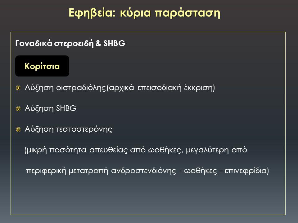 Γοναδικά στεροειδή & SHBG Αύξηση οιστραδιόλης(αρχικά επεισοδιακή έκκριση) Αύξηση SHBG Αύξηση τεστοστερόνης (μικρή ποσότητα απευθείας από ωοθήκες, μεγαλύτερη από περιφερική μετατροπή ανδροστενδιόνης - ωοθήκες - επινεφρίδια) Εφηβεία: κύρια παράσταση Κορίτσια