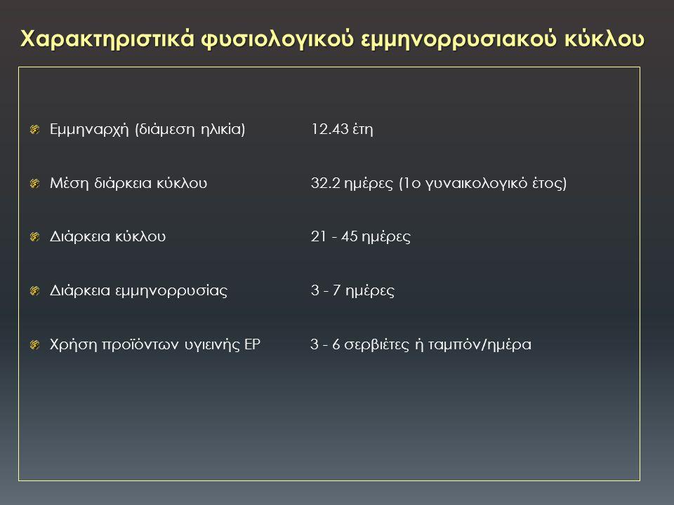 Εμμηναρχή (διάμεση ηλικία) 12.43 έτη Μέση διάρκεια κύκλου 32.2 ημέρες (1ο γυναικολογικό έτος) Διάρκεια κύκλου 21 - 45 ημέρες Διάρκεια εμμηνορρυσίας 3 - 7 ημέρες Χρήση προϊόντων υγιεινής ΕΡ 3 - 6 σερβιέτες ή ταμπόν/ημέρα Χαρακτηριστικά φυσιολογικού εμμηνορρυσιακού κύκλου