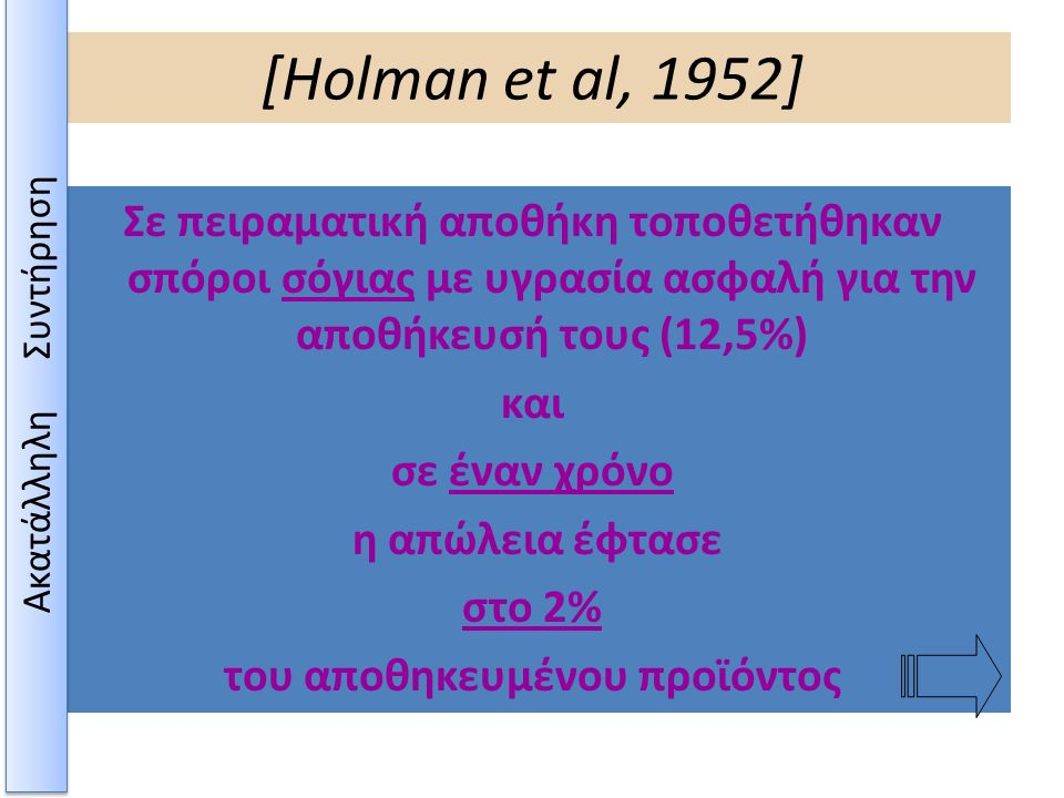 [Holman et al, 1952] Σε πειραματική αποθήκη τοποθετήθηκαν σπόροι σόγιας με υγρασία ασφαλή για την αποθήκευσή τους (12,5%) και σε έναν χρόνο η απώλεια έφτασε στο 2% του αποθηκευμένου προϊόντος Ακατάλληλη Συντήρηση