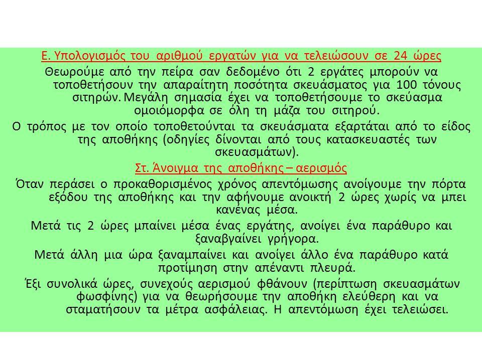 Ζ.Γενικά μέτρα προφύλαξης α.