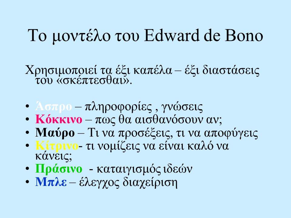 Το μοντέλο του Edward de Bono Χρησιμοποιεί τα έξι καπέλα – έξι διαστάσεις του «σκέπτεσθαι».