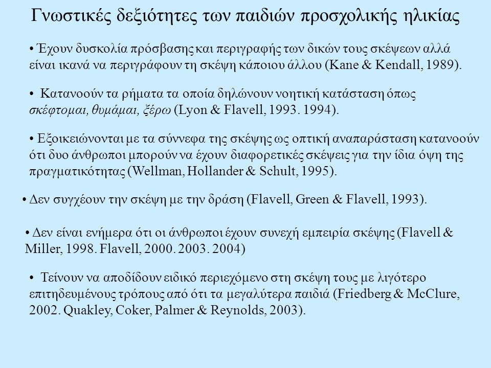 Γνωστικές δεξιότητες των παιδιών προσχολικής ηλικίας Eξοικειώνονται με τα σύννεφα της σκέψης ως οπτική αναπαράσταση κατανοούν ότι δυο άνθρωποι μπορούν να έχουν διαφορετικές σκέψεις για την ίδια όψη της πραγματικότητας (Wellman, Hollander & Schult, 1995).
