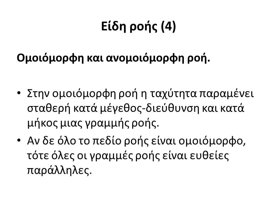 Είδη ροής (4) Ομοιόμορφη και ανομοιόμορφη ροή.