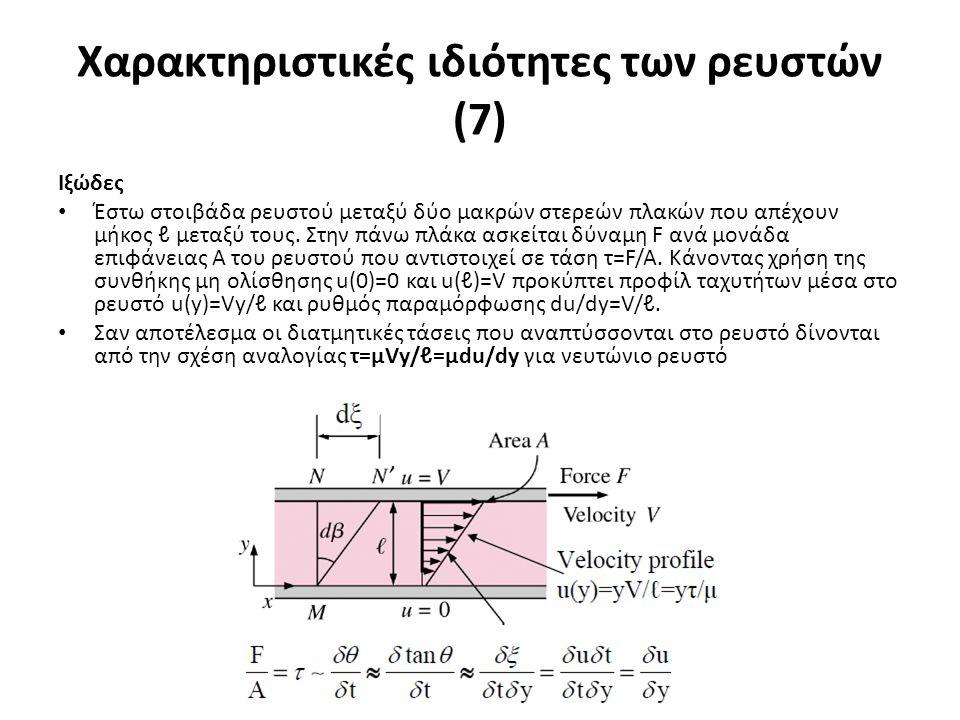 Χαρακτηριστικές ιδιότητες των ρευστών (7) Ιξώδες Έστω στοιβάδα ρευστού μεταξύ δύο μακρών στερεών πλακών που απέχουν μήκος ℓ μεταξύ τους.