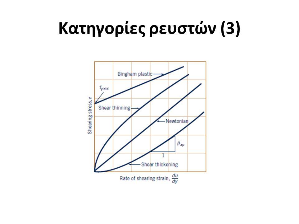 Κατηγορίες ρευστών (4) Ομογενές και μη ομογενές ρευστό.
