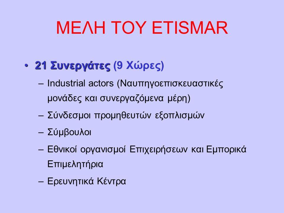 ΜΕΛΗ ΤΟΥ ETISMAR 21 Συνεργάτες21 Συνεργάτες (9 Χώρες) –Industrial actors (Ναυπηγοεπισκευαστικές μονάδες και συνεργαζόμενα μέρη) –Σύνδεσμοι προμηθευτών
