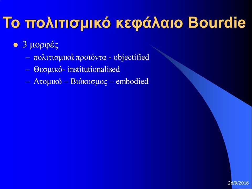 To πολιτισμικό κεφάλαιο Bourdie 3 μορφές –πολιτισμικά προϊόντα - objectified –Θεσμικό- institutionalised –Ατομικό – Βιόκοσμος – embodied 26/9/2016