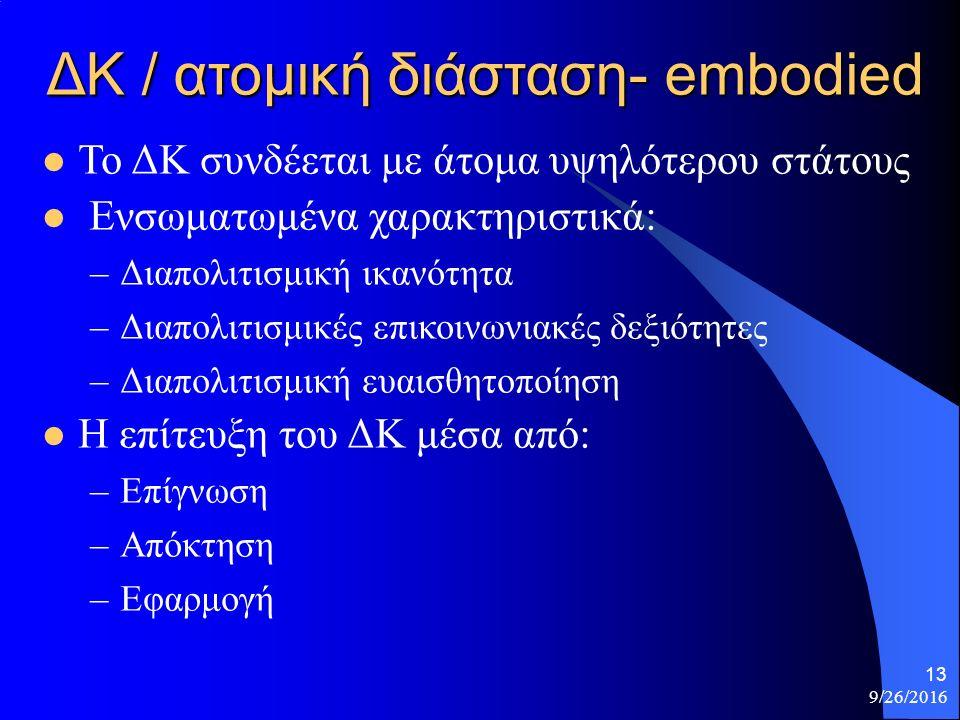 ΔΚ / ατομική διάσταση- embodied Το ΔΚ συνδέεται με άτομα υψηλότερου στάτους Ενσωματωμένα χαρακτηριστικά: –Διαπολιτισμική ικανότητα –Διαπολιτισμικές επ