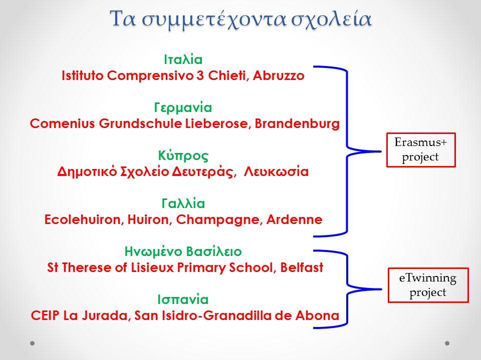 Τα συμμετέχοντα σχολεία Ιταλία Istituto Comprensivo 3 Chieti, Abruzzo Γερμανία Comenius Grundschule Lieberose, Brandenburg Κύπρος Δημοτικό Σχολείο Δευ