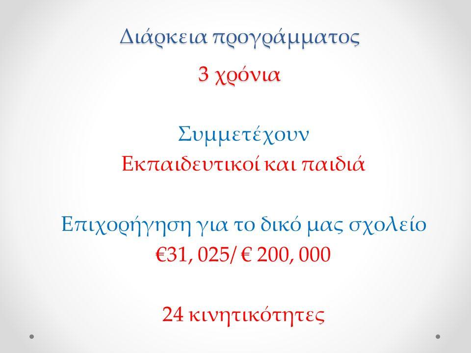 Διάρκεια προγράμματος 3 χρόνια Συμμετέχουν Εκπαιδευτικοί και παιδιά Επιχορήγηση για το δικό μας σχολείο €31, 025/ € 200, 000 24 κινητικότητες
