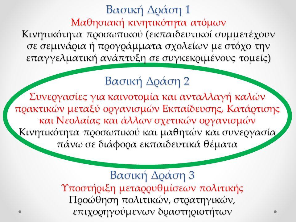 Σχολική χρονιά 2015-16:  Υποβλήθηκαν συνολικά 250 προτάσεις/αιτήσεις σχεδίων για Βασική Δράση ΚΑ2  Εγκρίθηκαν 35 σχέδια από όλες τις βαθμίδες εκπαίδευσης  12 Δημοτικά σχολεία σε όλη την Κύπρο