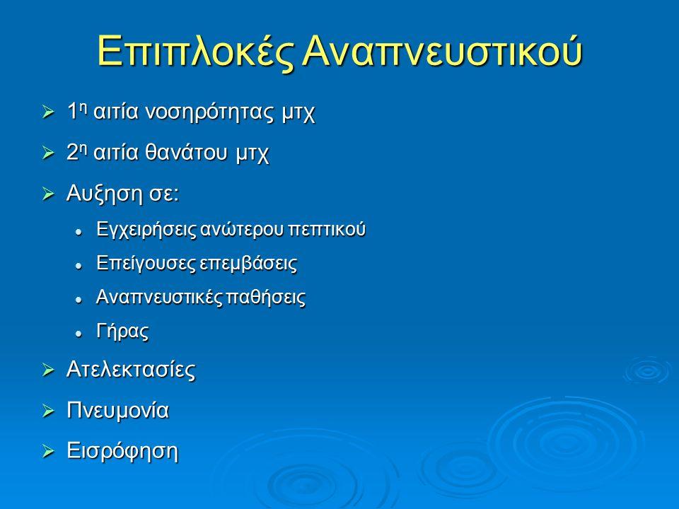 Επιπλοκές Αναπνευστικού  1 η αιτία νοσηρότητας μτχ  2 η αιτία θανάτου μτχ  Αυξηση σε: Εγχειρήσεις ανώτερου πεπτικού Εγχειρήσεις ανώτερου πεπτικού Επείγουσες επεμβάσεις Επείγουσες επεμβάσεις Αναπνευστικές παθήσεις Αναπνευστικές παθήσεις Γήρας Γήρας  Ατελεκτασίες  Πνευμονία  Εισρόφηση