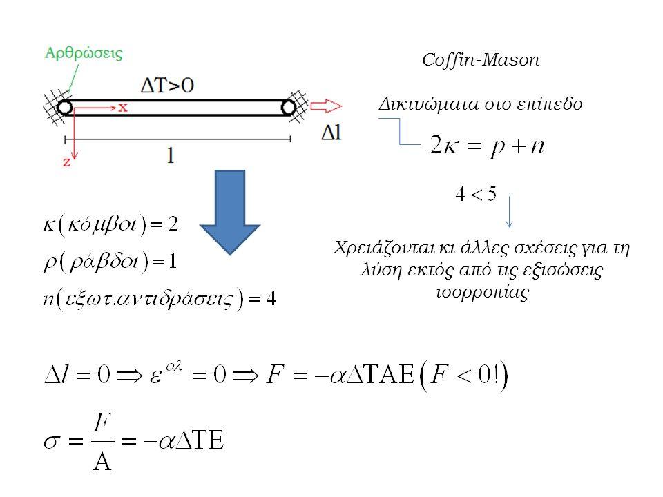 Coffin-Mason Δικτυώματα στο επίπεδο Χρειάζονται κι άλλες σχέσεις για τη λύση εκτός από τις εξισώσεις ισορροπίας
