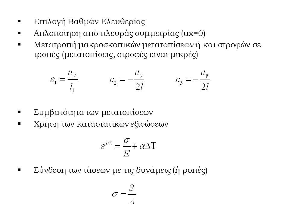  Επιλογή Βαθμών Ελευθερίας  Απλοποίηση από πλευράς συμμετρίας (ux=0)  Μετατροπή μακροσκοπικών μετατοπίσεων ή και στροφών σε τροπές (μετατοπίσεις, στροφές είναι μικρές)  Συμβατότητα των μετατοπίσεων  Χρήση των καταστατικών εξισώσεων  Σύνδεση των τάσεων με τις δυνάμεις (ή ροπές)