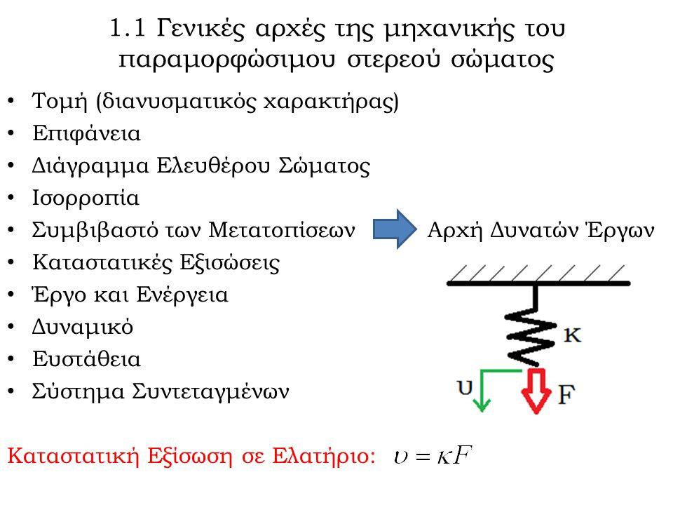 1.1 Γενικές αρχές της μηχανικής του παραμορφώσιμου στερεού σώματος Τομή (διανυσματικός χαρακτήρας) Επιφάνεια Διάγραμμα Ελευθέρου Σώματος Ισορροπία Συμβιβαστό των Μετατοπίσεων Αρχή Δυνατών Έργων Καταστατικές Εξισώσεις Έργο και Ενέργεια Δυναμικό Ευστάθεια Σύστημα Συντεταγμένων Καταστατική Εξίσωση σε Ελατήριο: